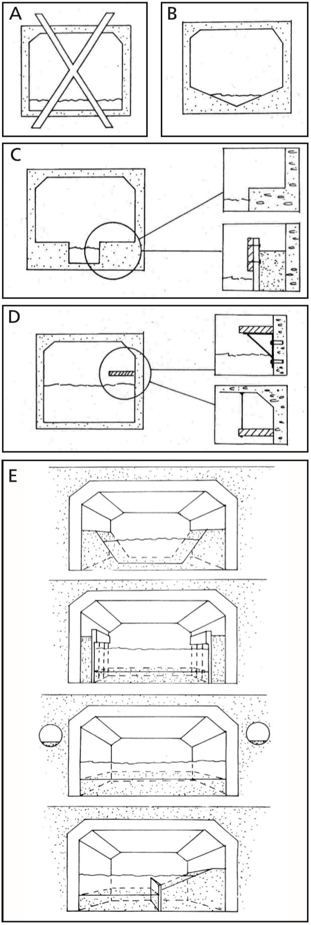7 3 Reducing the barrier effect: underpasses – Handbook wildlife traffic